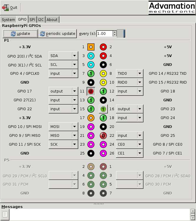 Advamation - AdvaBoard RPi1